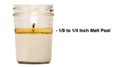 Candle Wax Melt Pool